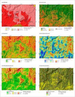 Cartografia tematica desarrollada: (a) Edafologia; (b) Uso del suelo; (c) Pendientes; (d) Densidad de diseccion; (e) Profundidad de diseccion; (f) Geometria de ladera.