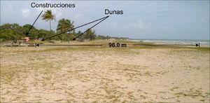 Posición de las construcciones respecto a las dunas en el sector sur de la playa Bailén. La ubicación de las construcciones en la parte interior, a sotavento de las dunas, facilita la disipación de las olas provocadas por tormentas u otros fenómenos hidrometeorológicos extremos, evitando la ruptura del peril de equilibrio de la playa.