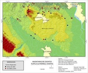 Inventario de eventos, Tuxtla Gutiérrez
