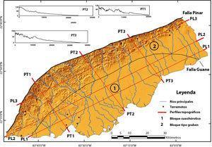 MDE sombreado, con la red de drenaje superpuesta. Se muestra la posición de los perfiles topográficos y los principales sismos registrados.