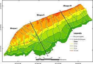 Principales bloques individualizados en la llanura sur, sobre la base del análisis hipsométrico del relieve y su diferenciación en los perfiles topográficos longitudinales.