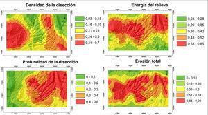 Mapas morfométricos utilizados para determinar la susceptibilidad a procesos de ladera.