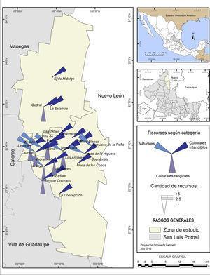 Distribución de recursos naturales y culturales por localidad.
