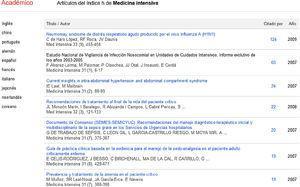 Artículos más citados de Medicina Intensiva (2007-2011) según Google Scholar Metrics.