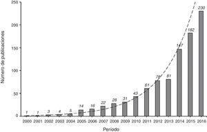 Diagrama de flujo de las publicaciones en pacientes críticos adultos con uso de índices de propensión. Fuente: gráfico de elaboración propia de los autores (búsqueda en PubMed hasta marzo de 2017).