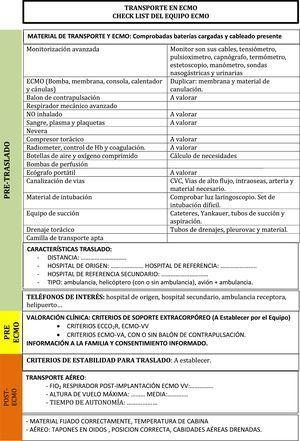 Propuesta de checklist por parte del equipo ECMO en el hospital de origen. CVC: catéter de vía central; ECCO2R: extracorporeal CO2removal; ECMO: extracorporeal membrane oxygenation; VA: venoarterial; VV: venovenosa.