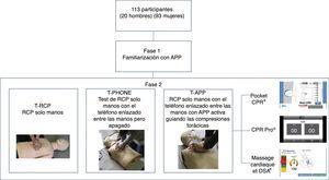 Diagrama de la investigación.