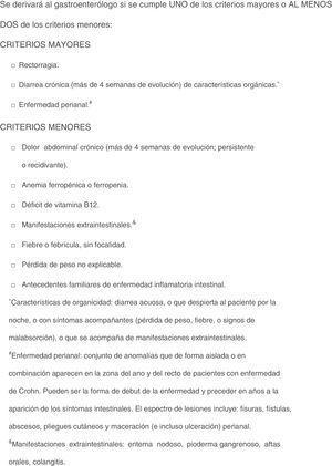 Criterios de cribado de EII en pacientes con SpA. Versión inicial.