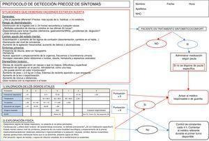 Protocolo de detección precoz de síntomas.
