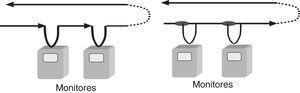 Configuraciones que garantizan la circulación constante del agua.