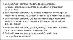 Cuestionario de cinco preguntas sobre automedicación.