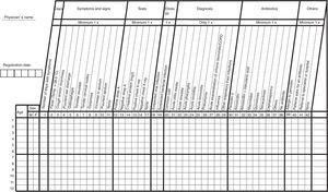 Template used to register the respiratory tract infections (English version).