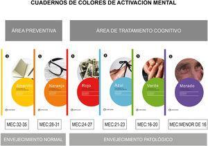 Material de intervención: cuaderno de colores de activación mental.