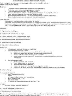 Ficha de la guía de trabajo.