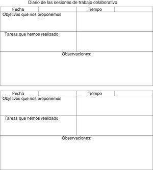 Ficha del diario de las sesiones.