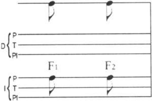 Pedro Alarcón: signo de notación flic-flac.