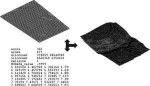 Menú Iber_Herramientas y un ejemplo de edición de nodos de una malla.