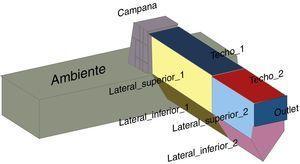 Distribución de paredes, sistema de enfriamiento Convertidor Teniente.