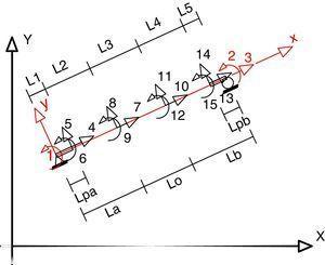 Modelo 1. Dovelas en elementos viga y columna, para hallar matriz de rigidez en sistema 1, que no considera desplazamientos como cuerpo rígido.