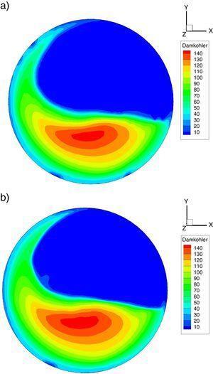 Comparación Número de Damköhler en −4° BTC a) ecuación G b) ecuación G +SAGE Liu et al..