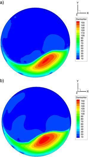 Comparación Número de Damköhler en TDC a) ecuación G b) ecuación G +SAGE Liu et al..