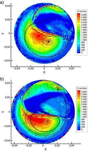 Comparación Vorticidad en −4° BTC a) ecuación G b) ecuación G +SAGE Liu et al..
