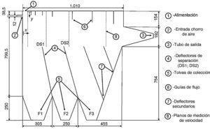 Esquema del clasificador de flujo cruzado. Unidades en mm.