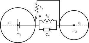 Modelo de contacto entre dos elementos.