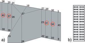 (a) Vista em detalhe pontos de extrapolação de tensão. (b) Vista em detalhe da região de extrapolação com a direção das tensões principais σ1.