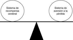 Equilibrio entre el sistema de recompensa cerebral y el sistema de aversión a la pérdida.