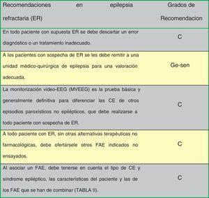 Recomendaciones en epilepsia refractaria.