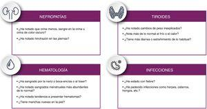 Propuesta de lista de comprobación de síntomas indicativos de complicaciones y reacciones adversas.