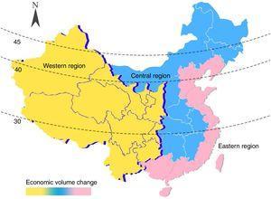 Mapa económico de China. Zona oriental más enriquecida y zona occidental más pobre, con zona intermedia de transición.