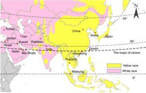 Distribución geográfica de las diferentes razas distribuidas en los distintos países de Asia, y su relación con la latitud.