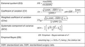 Formulation of the descriptive statistics.