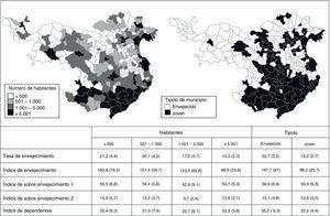Distribución de los municipios de la provincia de Girona según el número de habitantes y el tipo de municipio, e indicadores demográficos de envejecimiento (año 2012).