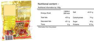 Example of nutritional content of a candy offered in vending machines at secondary schools in the Madrid Autonomous Community, 2014-2015.