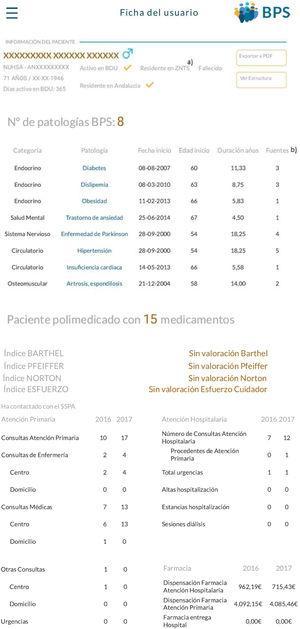Base poblacional de salud de Andalucía. Informe resumen de un paciente. a Zona de transformación social. b Número de fuentes de información distintas en las que aparece este diagnóstico.