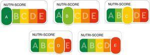 Las cinco posibles opciones del Nutri-Score, de la A a la E.