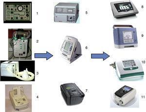 Respiradores de ventilación mecánica no invasiva (VMNI). Respiradores iniciales para VMNI: 1, Monnal D (Vitalaire); 2, Airox Home1 (Francia); 3, Bipap S/T (Respironics Inc., Murrysville, Pa); 4, Harmony (Respironics Inc., Murrysville, Pa). Respiradores para VMNI de segunda generación: 5, PV 501 (Breas Medical); 6, VIVO 40 (Breas Medical); 7, Synchrony (Respironics Inc., Murrysville, Pa). Respiradores modernos de VMNI: 8, VIVO 50 (Breas Medical); 9, Trilogy 100 (Respironics Inc., Murrysville, Pa); 10, Elisee 150 (ResMed SA); 11, Stellar 150 (ResMed SA).