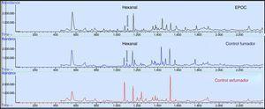 Ejemplos de cromotogramas (TIC) de los diferentes grupos de estudio. Se puede observar la presencia de hexanal en el TIC de la EPOC y del Control fumador, pero no así en el exfumador del grupo control.