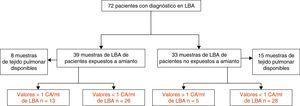 Población del estudio.