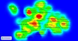 Mapa de densidad (2007-2016). Las zonas de mayor interconexión de palabras clave aparecen en colores próximos al rojo, y las de menor interconexión, en colores próximos al verde. Esta figura se muestra a todo color solo en la versión electrónica del artículo.