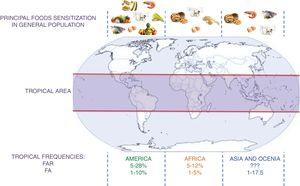"""Principal foods in tropical areas by continent and frequency of FAR and FA. FAR: Food Adverse Reaction. FA: food allergy.?: no data. This figure summarizes the information contained in the articles cited in the section """"IgE sensitization in the tropics"""" and """"Food allergic reactions""""."""