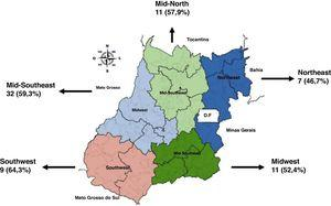 Inadequate management of reactions according to the Health Macro-regions of the State of Goiás, from January 2016 to December 2017.