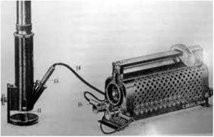 Surface microscope. Source: História da Dermatoscopia, Dominguez et al.10