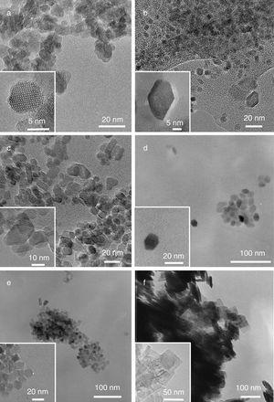 TEM micrographs of: (a) the rounded crystals of Ti-AR, (b) truncated rhombic-shaped nanoparticles of Ti-UDA, (c) truncated rhombic-shaped nanoparticles of Ti-TFAA, (d) TiO2 truncated octahedrons obtained by using Ti:OA:OM in a 1:5:5 ratio (Ti-OAOM5), (e) mixture of square, rods and rounded rhombic-shaped TiO2 nanoparticles prepared under a Ti:OA:OM in a 1:6:4 ratio (Ti-OAOM6), (f) nanosheets of TiO2 obtained using HF as capping agent (Ti-HF).