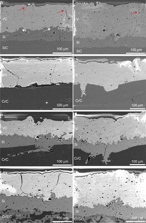 Imágenes SEM de las secciones transversales pulidas de los diferentes recubrimientos.