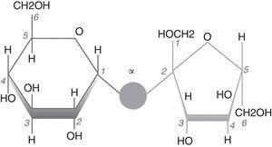 Fórmula del disacárido sacarosa (azúcar común).