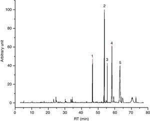I23 chromatogram – (1) 1,1′-[(1-methyl-1,2-ethanediyl)bis(oxy)]bis-2-propanol, (2) tripropylene glycol n-butyl ether, (3) 1-methylethyl laurate, (4) and (5) ? = unidentified compound.